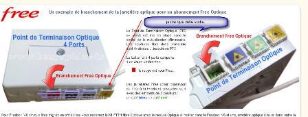 Aduf voir le sujet rsolu freebox tourne dsespremment for Se raccorder a la fibre optique